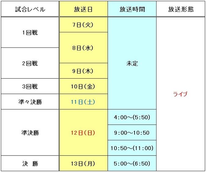 ロジャーズカップ2018 NHK
