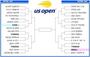 全米オープン2018 ドロー表4