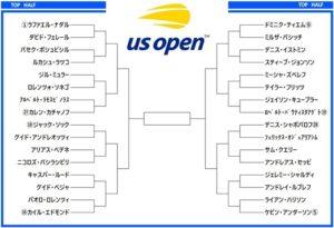 全米オープン2018 ドロー表1