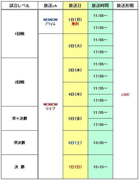 楽天ジャパンオープン2018 WOWOW
