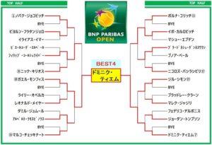 パリバオープン2019 ドロー表1
