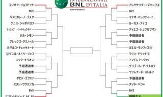 イタリア国際2019 ドロー表1
