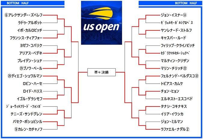 全米オープンテニス2019 ドロー表4