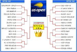 全米オープン2019 ドロー表4