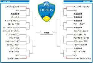 W&Sオープン2020 ドロー表1