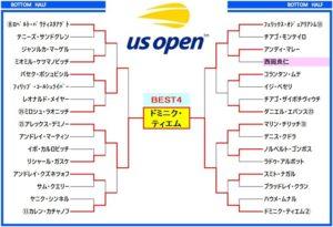 usopen2020 ドロー表4