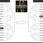 ハンブルクヨーロピアンオープン2020 ドロートーナメント表!放送予定 出場選手!