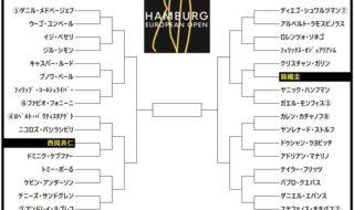 ハンブルクヨーロピアンオープン2020 ドロー表