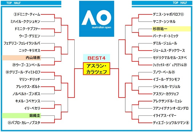 ausopen2021 draw2