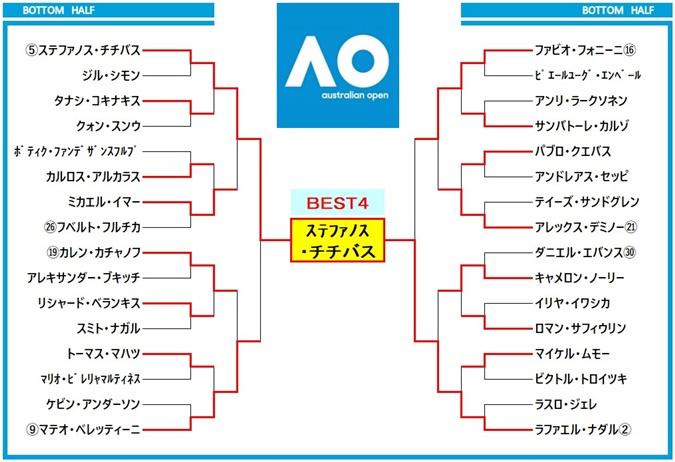 ausopen2021 draw4