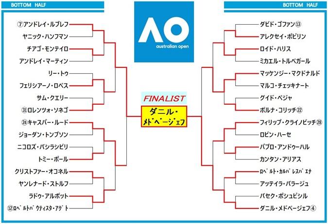 ausopen2021 draw3