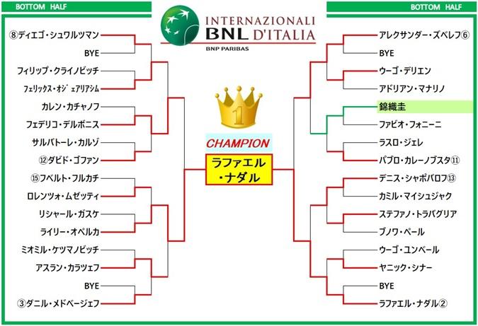 italia draw2
