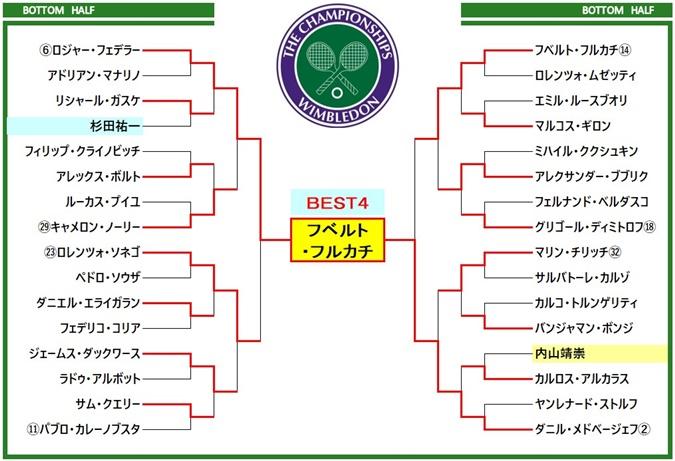 wimbledon2021 draw4