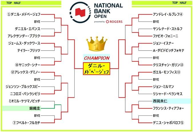 national2021 draw1