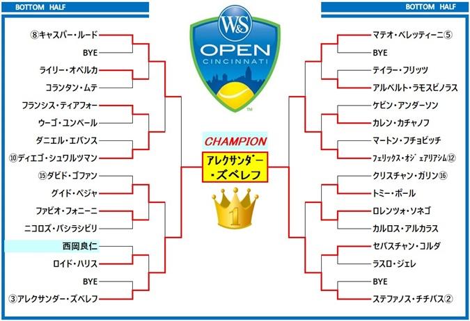 w&sopen2021 draw2