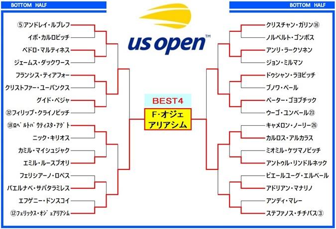 usopen2021 draw3