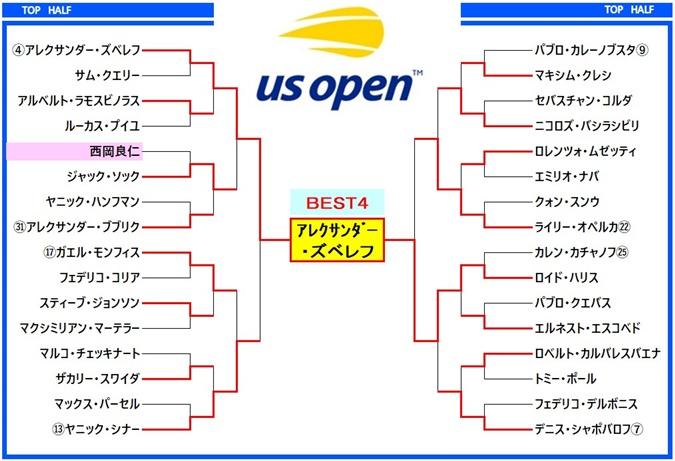 usopen2021 draw2