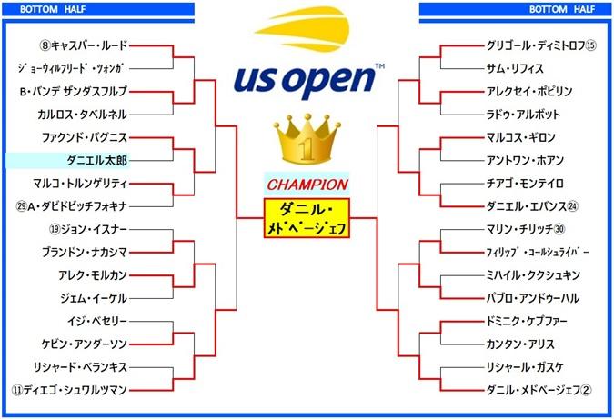 usopen2021 draw4