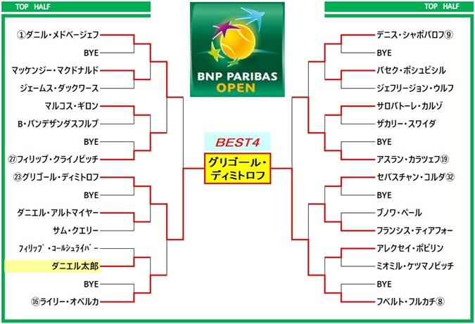 paribas open draw1