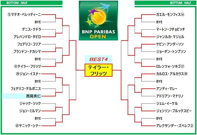 paribas open draw3