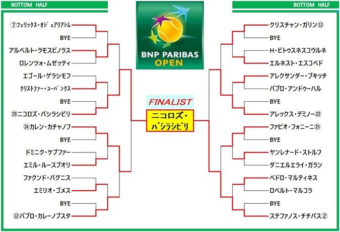 paribas open draw4