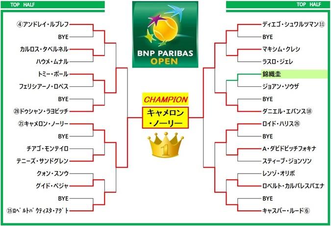 paribas open draw2